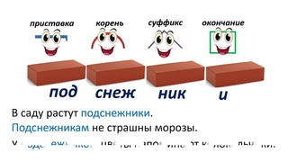 """Русский язык 2 класс. """"Состав слова. Окончание."""""""