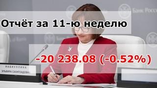 ЦБ РФ повысил ставку / Просадка по фонду IPO (ЗПИФ ФПР) / Рост цен на золото