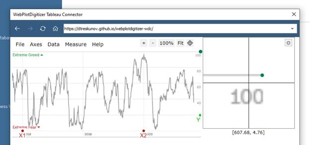 Извлечение данных из графиков при помощи Tableau Web Data Connector (WDC) на примере анализа индекса страха и жадности (Fear and Greed Index), изображение №12
