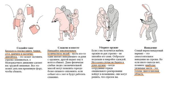 КАК ОБЕЗОПАСИТЬ СЕБЯ ПРИ НАПАДЕНИИ МАССОВОГО УБИЙЦЫ ///Взято с сайта: truecrime guru© Criminal