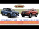So sánh Huyndai Santa fe Diesel Premium 2019 VS Ford Everest 2.0 Bi-Turbo 4x4AT 2019