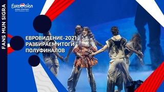 #ДискуссионныйКлубFMS: Евровидение-2021, обсуждение итогов конкурса (Часть 1, полуфиналы)