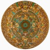 Календарь майя 13-20 цолькин