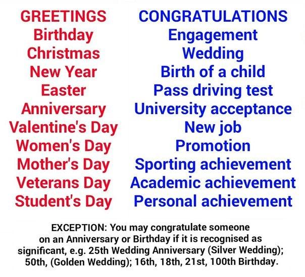 решили принимать поздравления по английски изготовления вам понадобиться