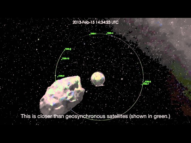 Asteroid 2012 DA14 Close Approach Earh