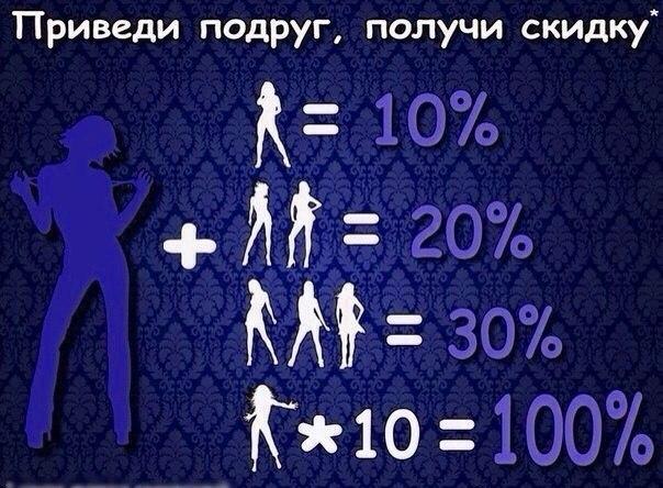 Оформление.Биотатуаж бровей.Ламинирование ресниц | ВКонтакте