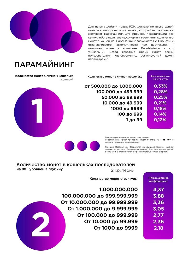 PrizmRUS вопрос-ответ (F.A.Q.) Что такое Prizm?, изображение №3