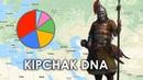 Kipchak DNA Medieval Turks