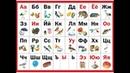 Я ИГРАЮ! Учим русский алфавит. Буквы в картинках. Алфавит для самых маленьких.