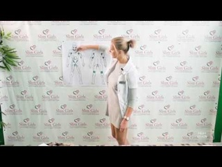 ЛИМФОДРЕНАЖНЫЙ массаж - теория, видео урок как сделать лимфодренажный ручной массаж