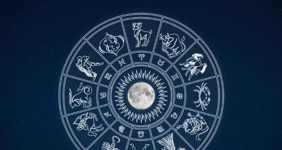 Гороскоп знаки зодиака открытки
