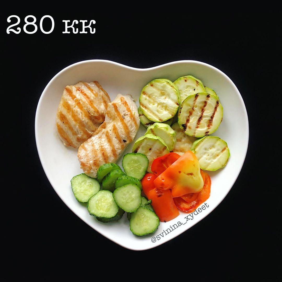 Варианты правильного питания на неделю, бери на заметку!