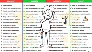 PREPOSITION MISTAKES: 50+ Common Mistakes With Prepositions - And How to Avoid Them (Part III)