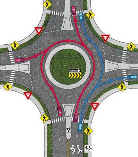 круговое движение правила проезда с картинками большей части
