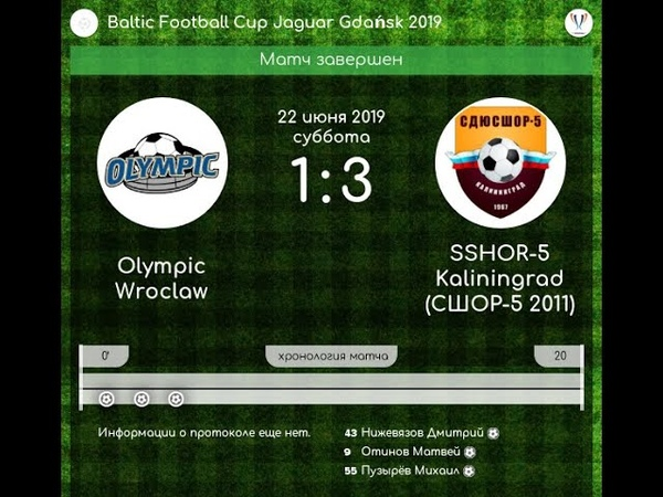 Baltic Football Cup. Gdansk 22-23 june 2019.Olimpic Wroclaw - SSHOR 5 1-3