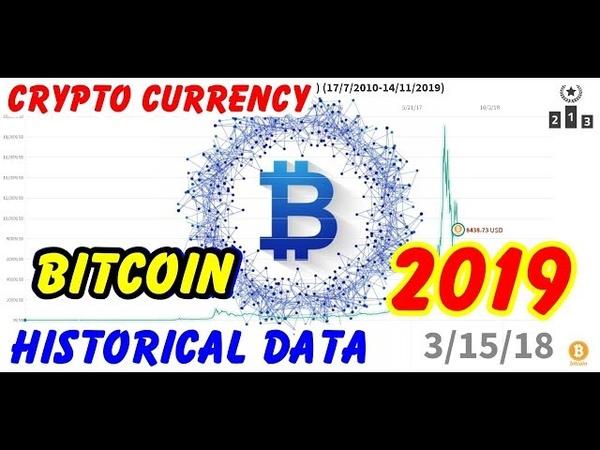 Bitcoin data historical - Bitcoin (BTC)Có nên đầu tư vào Bitcoin năm 2019 nữa hay không?