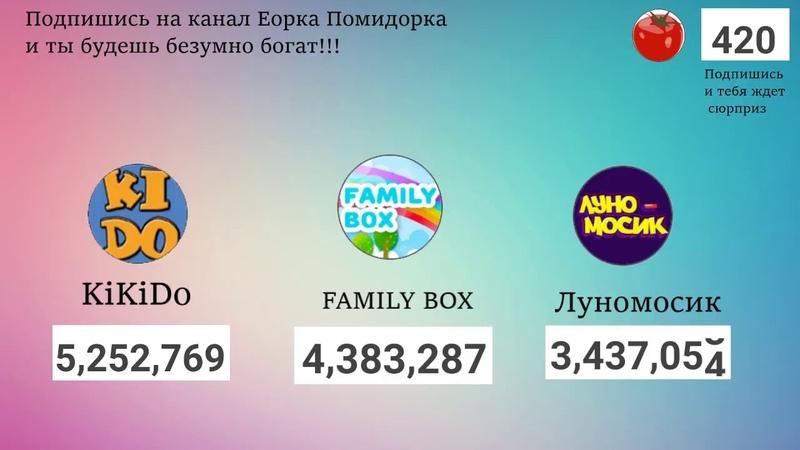 КТО ВЫИГРАЕТ KiKiDo против FAMILY BOX против Луномосик Гонка подписчиков