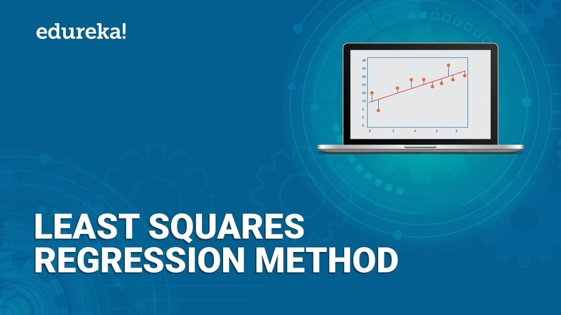 Introduction to Least Squares Regression Method Using Python | Machine Learning Algorithm | Edureka