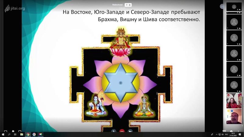 Янтра Сакральная геометрия Абхинава Агхор Пир