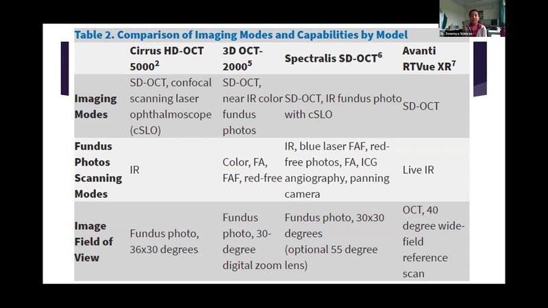 Lecture Anatomy of the OCT Retinal Nerve Fiber Layer Scan