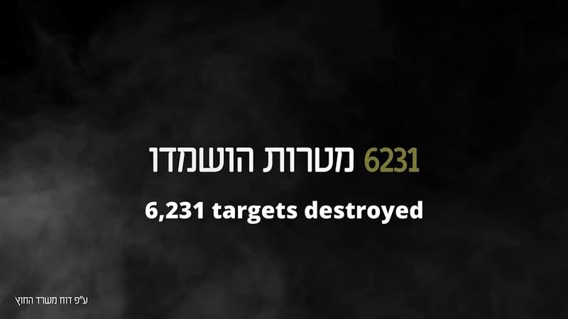 Benny Gantz 6,231 Targets destroyed - parts of Gaza go back to the stone age