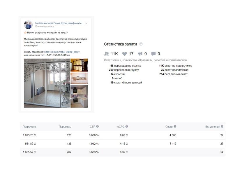Кейс: Мебель на заказ в Пскове. Как получить более 100 качественных обращений?, изображение №5