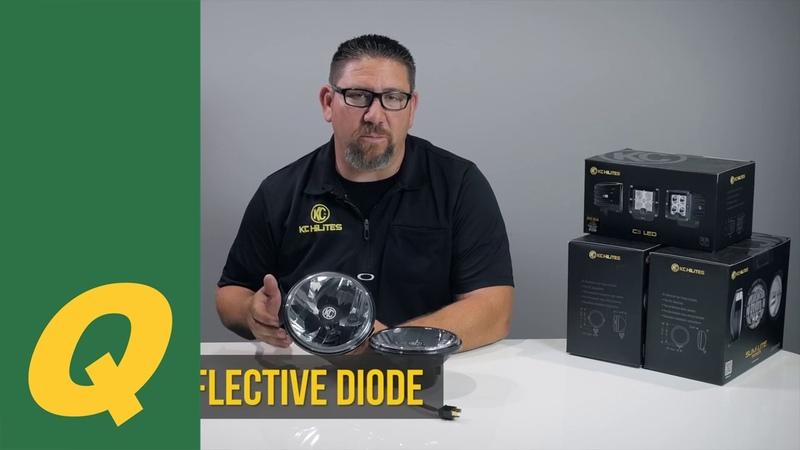 KC HiLites Gravity Gravity PRO LED Headlights for Jeep Wrangler