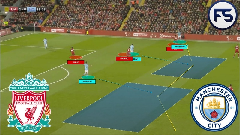 Liverpool 3 1 Man City Detailed analysis of Guardiola's Man City playing out from defence