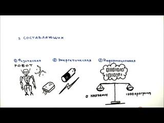 Метод классической космоэнергетики Эмиля Багирова - Рассекреченная история проис