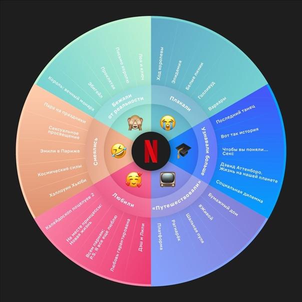 «Ход королевы», «Голливуд», «Платформа» и другие главные проекты на русскоязычном Netflix в 2020 году