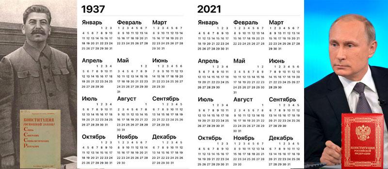 1937-2021: параллели, которые могут напугать