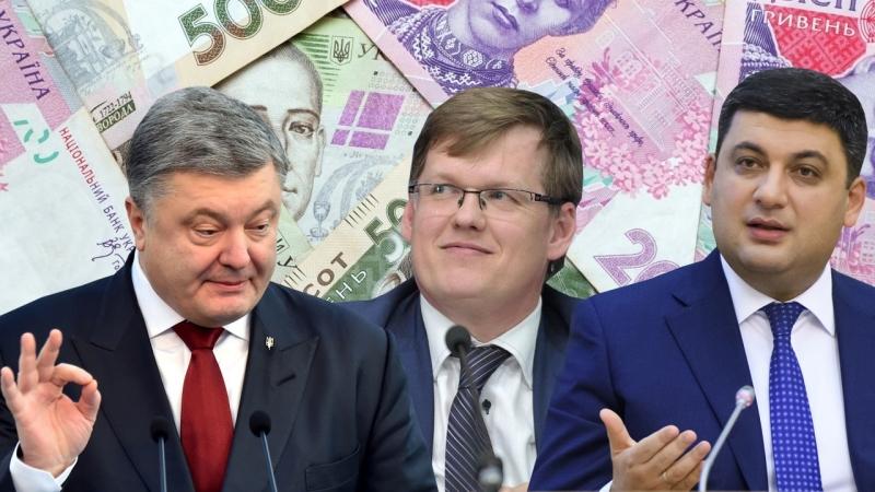 Мінімальна зарплата в Україні скільки і чому
