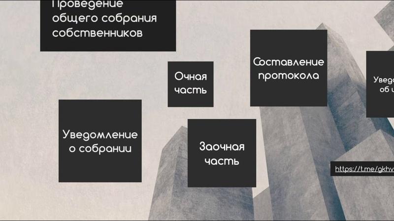 Инструкция о проведении общего собрания собрания собственников в очно заочной форме 2019 2020